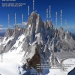 CerroTraverse