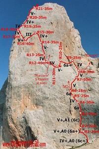 rabada-navarro-50-aniversario-escalada-urriellu-naranjo-bulnes-picos-europa-croquis